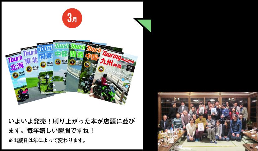 3月 いよいよ発売!刷り上がった本が店頭に並びます。毎年嬉しい瞬間ですね!※出版日は年によって変わります。 小ネタ6:毎年3月末には、製作に関わったメンバーが集合し、忘年会ならぬ「忘年度会」が行われます。スタッフによる「表紙大賞」の選出・表彰も行われて大いに盛り上がるひとときです!ツーリングマップルの秘密意外と知らない!?それが終われば、また次年度版の製作へ…。