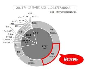 dig_naver_graf.jpg