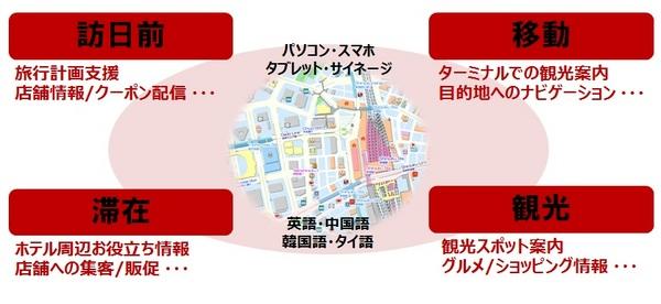 tagengomap_image.jpg