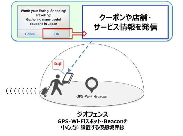 digapp_gio_image.jpg