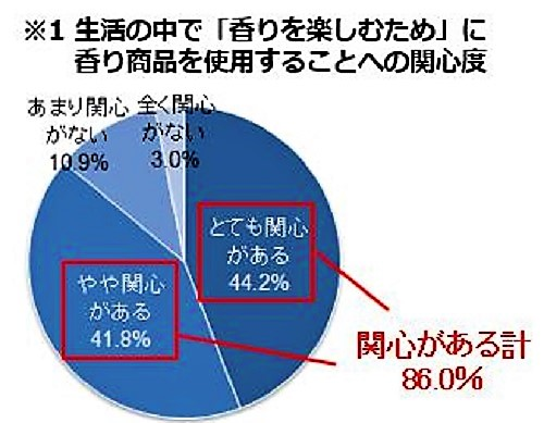 http://www.mapple.co.jp/topics/news/images/20171221/graph.jpg