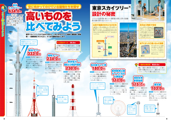 日本こども図鑑 , 地図と旅行ガイドブックの昭文社